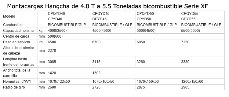 montacargas-4T-5.5T-XF-bicombustible-specs