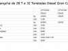 montacargas-gran-capacidad-28-32Ton