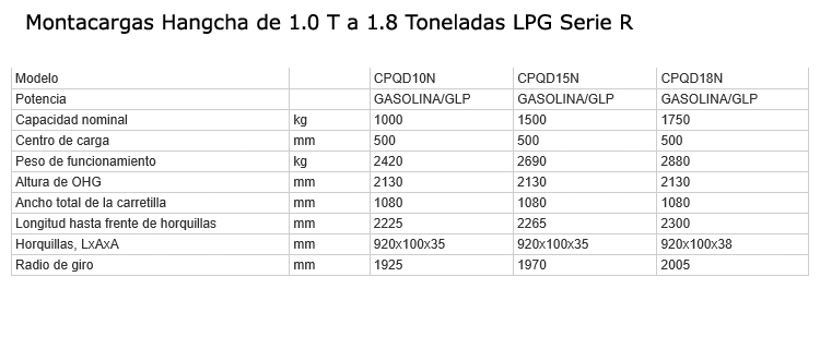 montacargas-LPG-1-1.8T-serieR