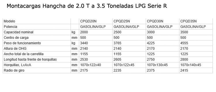 montacargas-LPG-2-3.5T-serieR
