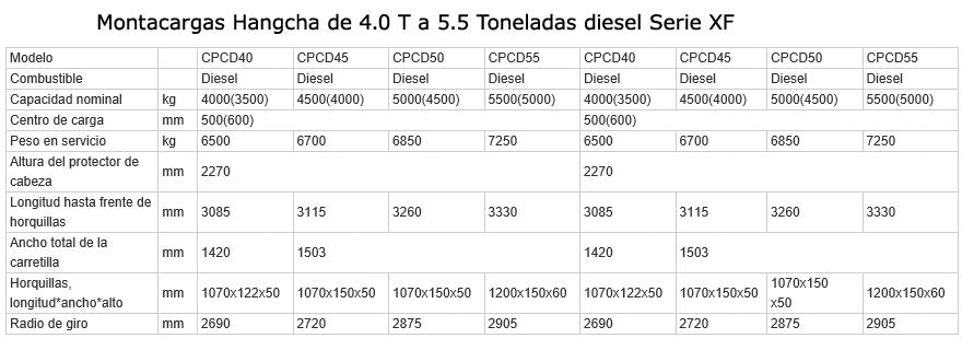 montacargas-4T-5.5T-XF-diesel-specs