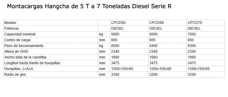 montacargas-diesel-5t-7t-R