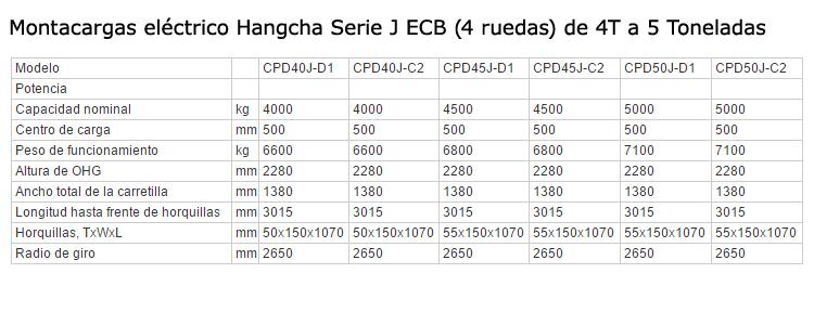 montacargas-electrico-5t-J