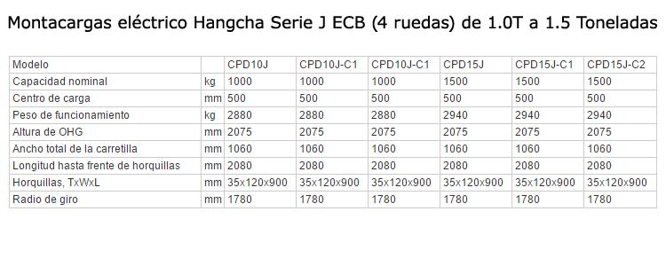 montacargas-electrico-ECB-1.5t-J