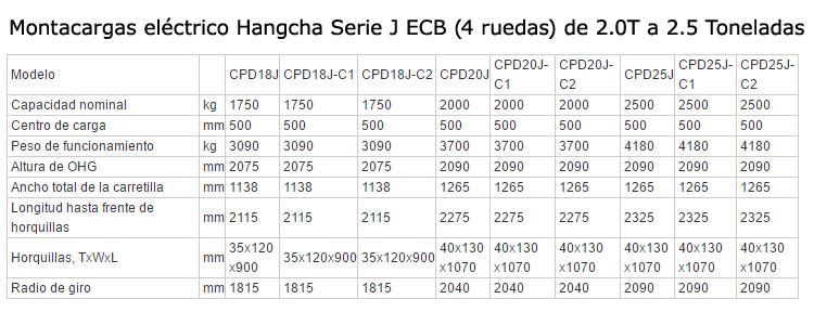 montacargas-electrico-ECB-2.5t-J