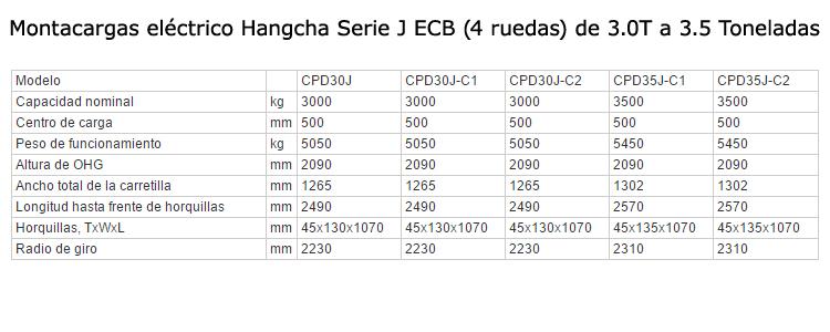 montacargas-electrico-ECB-3.5t-J