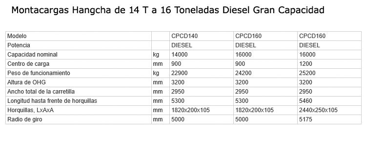 montacargas-gran-capacidad-14-16Ton