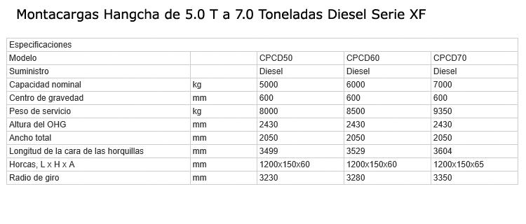 montacargas-5T-7T-XF-diesel-specs