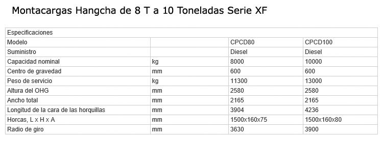 montacargas-8T-10T-XF-specs