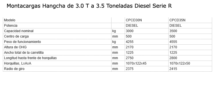 montacargas-diesel-3-3.5T-serieR