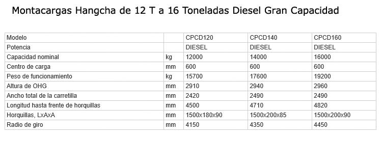 montacargas-gran-capacidad-12-16Ton